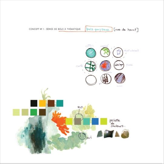 """Dialogue : relations à l'objet, détail. Impression numérique, 8,5"""" X 8,5"""", 2012. Publication d'artiste double sur deux processus de création."""